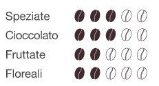 note_aromatiche_cialde-espresso