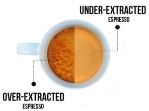 Crema under-extracted and over-extracted