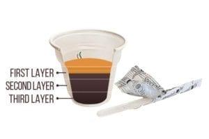coffee cup layers - coffee body