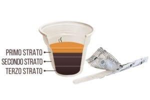 il corpo del caffè - la degustazione dell'espresso